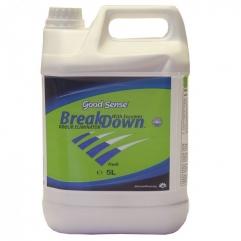 Антибактериальный ароматизатор Good Sense Break Down (под заказ)